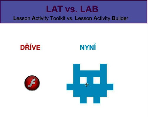 LAT vs. LAB